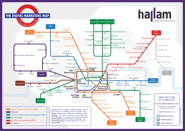 "Die Online-Marketing Infografik ""Tubemap"" von Hallam Internet"