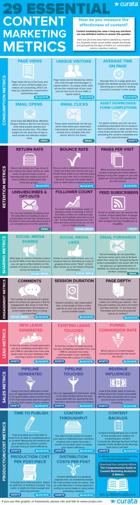 metrics-infographic